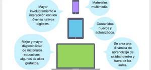 tecnologia-para-aprender